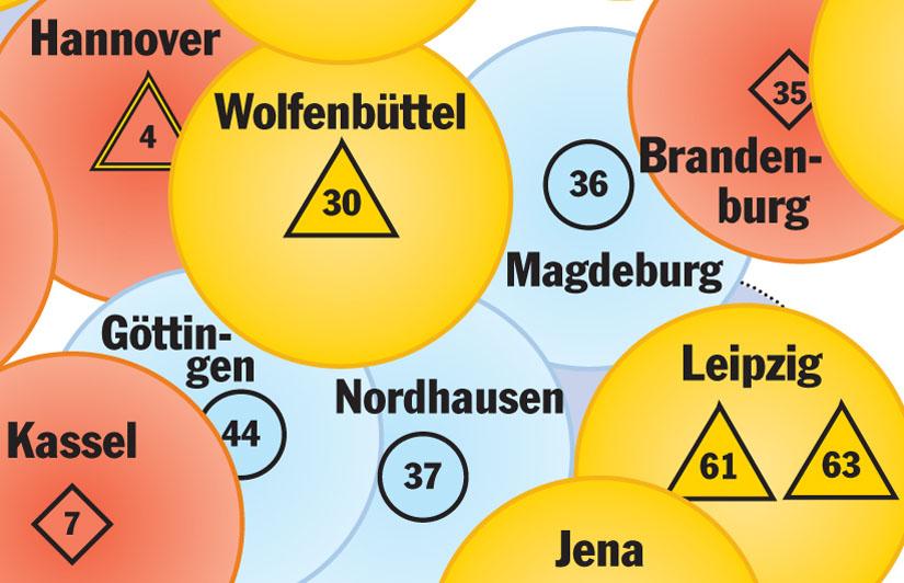 Karte der Rettungshubschrauber-Standorte in und um Deutschland, Stand 01/2013